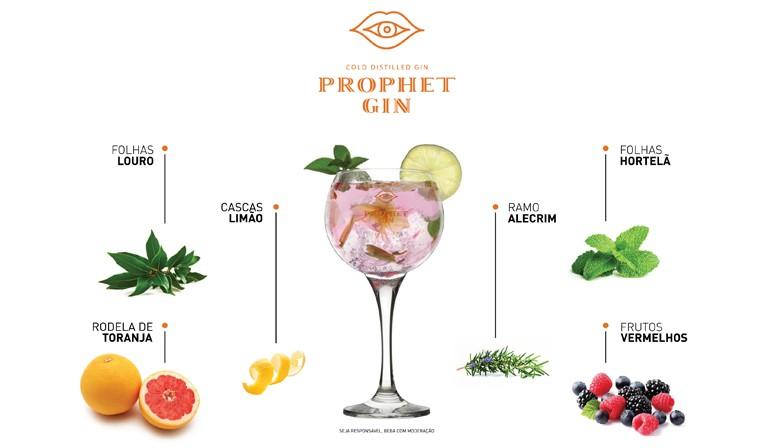 Prophet Gin